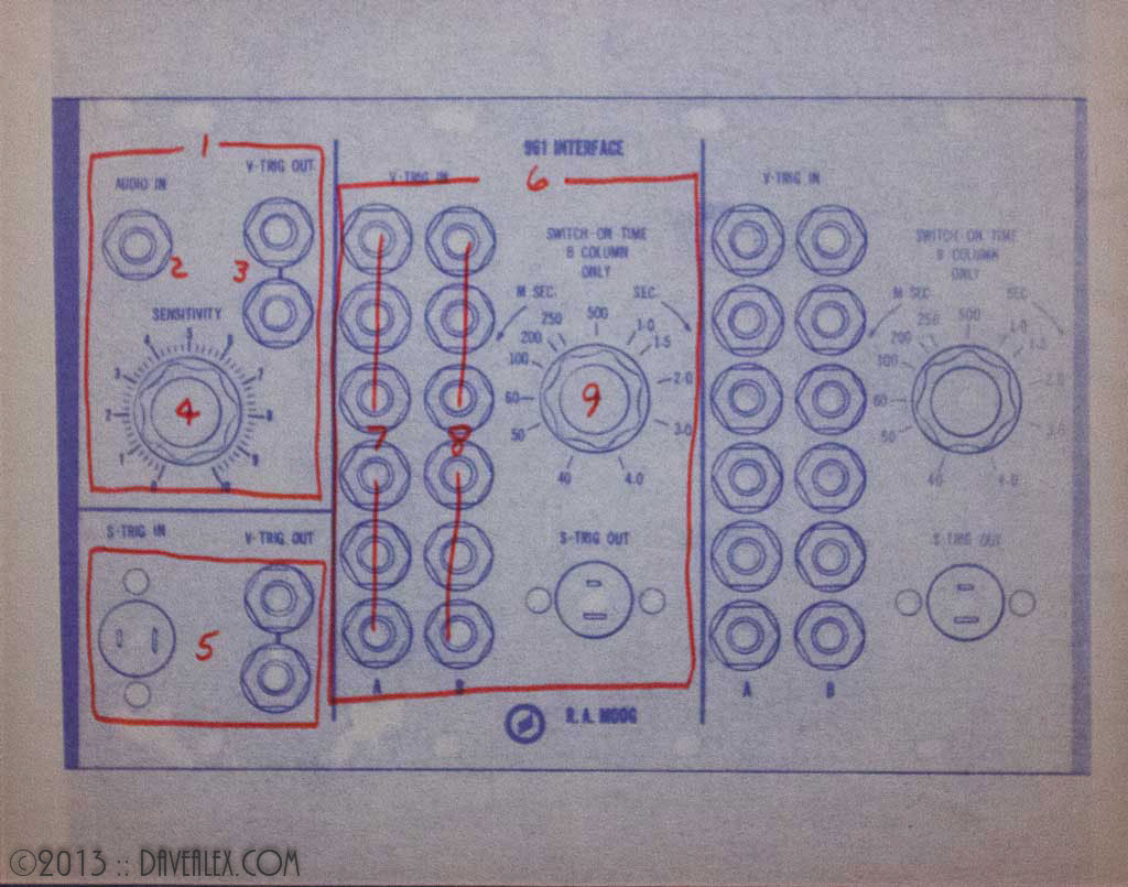 Moog 961 Controller Schematics